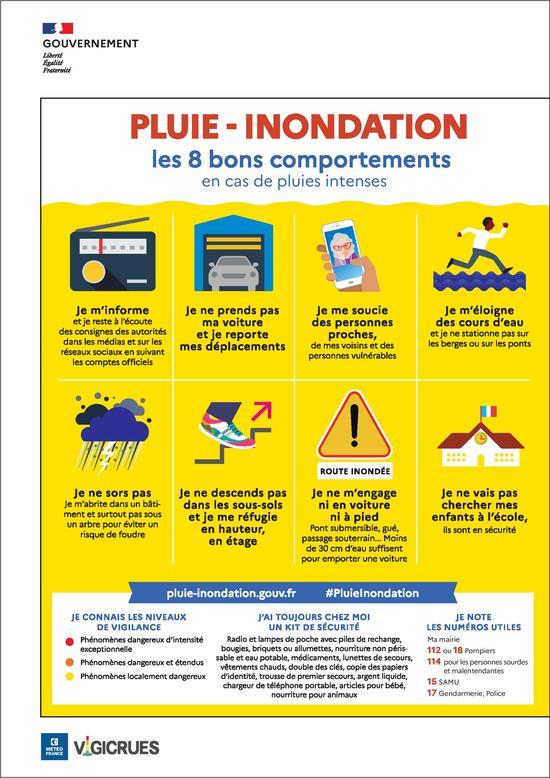 PLUIE INONDATION